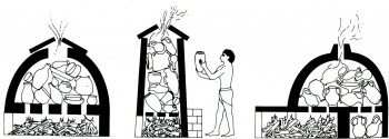 Fig.8: Sector drawing of an Egyptian, Mesopotamian and Greek kiln (Hodges 1970).