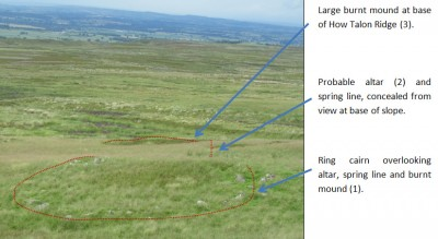 Figure 2: Downhill view of ring cairn at Barningham Moor site (Image Copyright: Alex Loktionov)