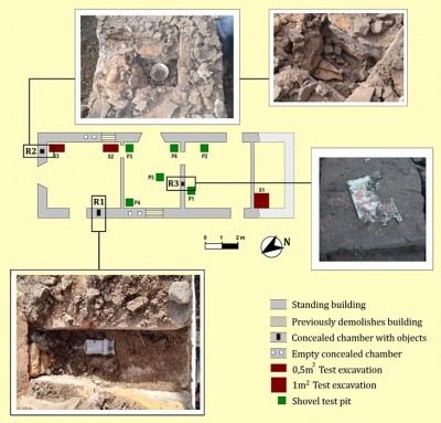 "Figure 4. Plan of the dwelling showing the excavation units, the location of the concealed objects and their in situ contexts. R1, R2 and R3, according to their recovery during fieldwork, stands for Recámara 1, 2 and 3 (""recámara"" is the Spanish word for ""chamber"") (Image Copyright: Daniela N. Ávido)."