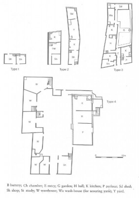 Figure 2. Schofield's Type 1-4 house plans, based on Ralph Treswell's surveys of London houses (Schofield and Vince 1994, 73).