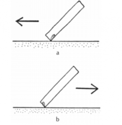 Figure 2. Use-wear damage on face opposite direction of the force being applied (Clark 1981, 33).